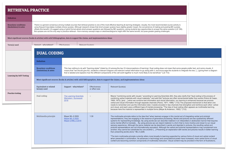 Workshop materials - Examples of two evidence-based principle summaries.
